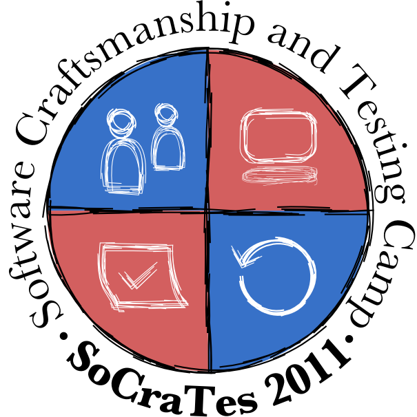 Logo of 'SoCraTes'' conference